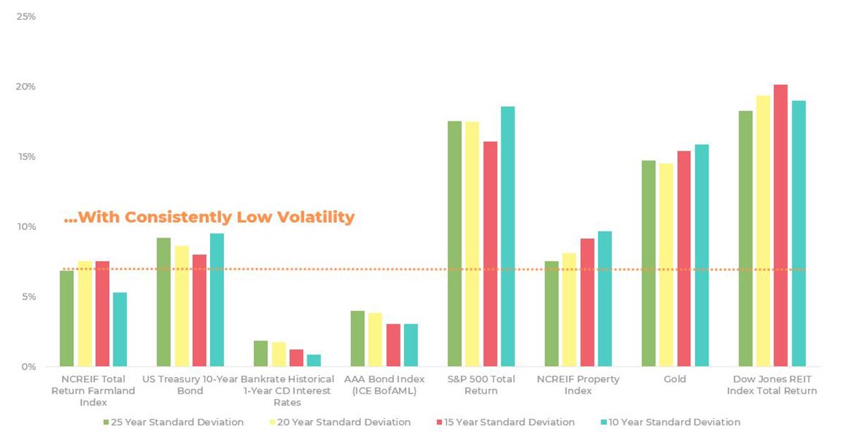 volatility-of-various-asset-classes-over-time.JPG