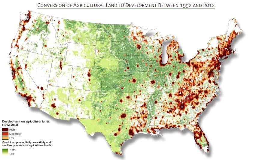 Conversion of agriculture land to development in the United States from 1992-2012 has caused a significant loss of farmable land